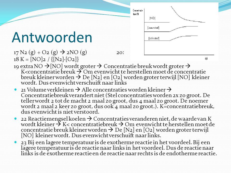 Antwoorden 17 N2 (g) + O2 (g)  2NO (g) 20: 18 K = [NO]2 / {[N2]·[O2]}